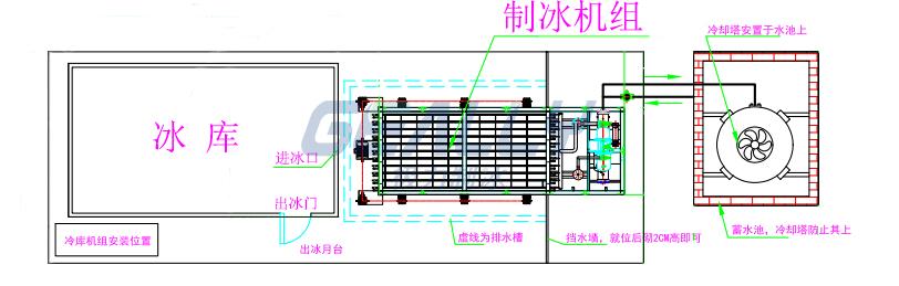 直冷块冰机现场布局图3.jpg